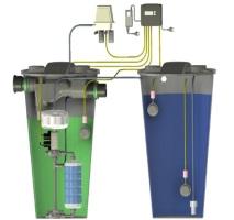 Schema recyklace vody