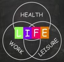 Rovnovaha mezi praci a odpocinkem