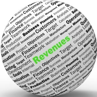 Prinos revenue managementu